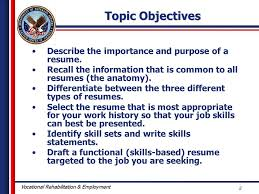 Topic Objectives Describe The Importance And Purpose Of A Resume