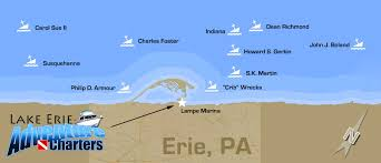 Lampe Campground Erie Pa by Map Of Erie Pa Grossmont College Campus Map Where Is North America