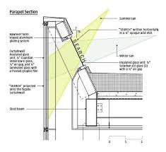 a supergraphic made with daylight architect magazine