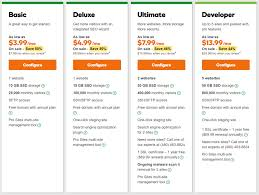 GoDaddy WordPress Hosting Review And Guide - WPExplorer Wordpress Hosting Fast Reliable Lyrical Host 15 Very Faqs On Starting A Selfhosted Blog Best Shared For The Beginners Guide 10 Faest Woocommerce Wordpress Small Online Business Theme4press How To Install Manually Web In 2017 Top Comparison Reviews Eukhost Premium 50 Gb Unlimited Blogs 3 For 2016 Youtube Godaddy Managed Review Startup Wpexplorer Themes With Whmcs Integration 2018 20 Athemes