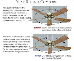 ceiling fan design year round comfort summer hotter weather