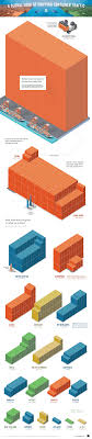 100 Shipping Containers For Sale New York Infographic Visualizing Global Container Traffic