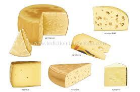 alimentation et cuisine alimentation produits laitiers
