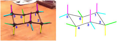 Chair Conformations Of Cyclohexane by An Aerial Tour Of The Cyclohexane Chair U2014 Master Organic Chemistry