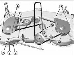 John Deere 48c Mower Deck Manual john deere l u0026g belt routing guide mytractorforum com the