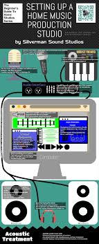 Recording Studio Setup Diagram A Floor Plans Design Rhcom Rhca Home