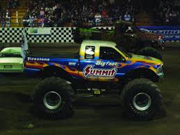 Bigfoot Monster Truck - Ashland Oregon LocalsGuide Bigfoot Monster Truck Song On Arrival Into At The Carrier Youtube Bigfoot Monster Truck Defects From Ford To Chevrolet After 35 17 Driven By Nigel Morris European 2017 44 Open House April 29 Trigger King Rc 2010 Silverado Photo Gallery I Am Modelist Wip Beta Released Dseries Bigfoot Updated 12 Newsunracing 21 Trucks Wiki Fandom Powered Wikia Extreme Bigfoot Driving At 40 Years Young Still The