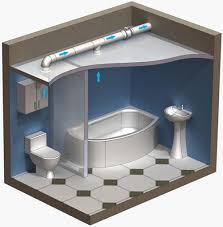 warum können normale badlüfter nur bei rohrleitungen bis zu