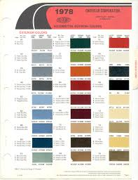 1978 Dodge Truck Interior Colors | Psoriasisguru.com 2018 Ram 2500 3500 Indepth Model Review Car And Driver Color Match Wrap Oem Auto Motorcycle Paint Matching Vinyl Dodge Dark Green Or Blue Color Two Tone With Silver Trim Truck Man Of Steel Chaing Youtube Upgrade 092015 1500 57l Spectre Performance Paint Dodge Ram Forum Forums 2016 Colors Best Isnt It Sublime The 2017 Special Editions Expand Their Challenger Muscle Exterior Features 10 Limited Edition Dodgeram Trucks You May Have Forgotten Dodgeforum Interior 2004 Dodge Ram Instrument Panel 1959 Dupont Sherman Williams Chips Original