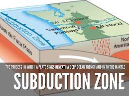 Sea Floor Spreading Subduction Animation by Plate Tectonics By Tommy Frazier