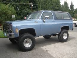 Trending 1979 Chevy Truck For Sale » Trucks Collect