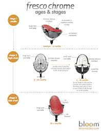 Fresco Chrome Ages And Stages – Bloom Bloom Fresco Chrome High Chair Thetot Mima Moon Chairs Booster Seats Bloom Giro Highchair Whiteorange Frame Only Special Edition With Pad Starter Kit In Mercury And Harvest Orange Pickmere Fr 15000 Zum Verkauf Details About Fresco Large Seat Pad Chrome Baby Feeding Accessory Bn Fresco Chrome High Chair Accsories Free Babies Rose Gold Choose Your Contemporary Small Seat