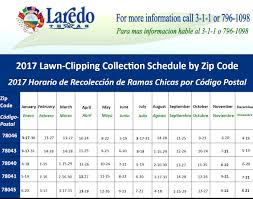 Waste Management Christmas Tree Pickup Schedule by Branch Collection U0026 Yard Trimmings Guidelines