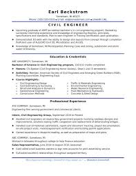 Entry Level Finance Resume Awesome New Samples Of