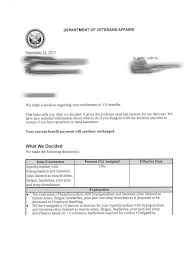 LETTER OF SUPPORT FOR A PTSD DISABLED VETERAN