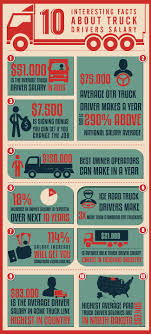 100 Truck Driver Average Salary Pin By Derrick Tisdal On Ing Infographics Big Rig