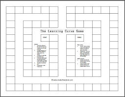 The Learning Curve Game