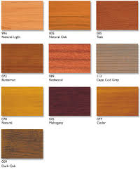exterior deck finishes deck stain sikkens cabot olympic