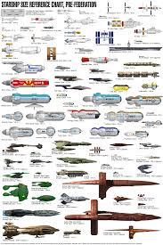 Starship Deck Plan Generator by Starship Size Comparison Charts Star Trek Minutiae