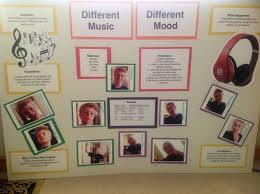 3rd Grade Science Fair How Different Genres Of Music Affect Your Mood Poster Board IdeasSchool