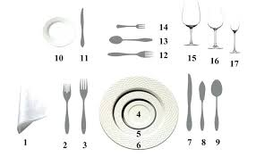 Dining Utensils Set How To The Table Up