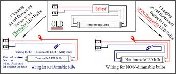direct wire led t8 lights and what you need to about