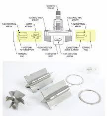 Gilbarco Veeder Root Help Desk by Oil U0026 Gas Fuel U0026 Energy Business U0026 Industrial
