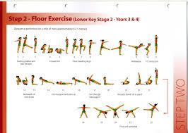 Usag Level 4 Floor Routine 2015 by 9 Usag Level 4 Floor Routine 2012 Level 6 Gymnastics Floor