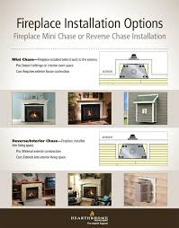 cost to install a fireplace how much does it cost to install a