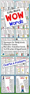 The 25+ Best Synonyms For Favorite Ideas On Pinterest | Synonyms ... The 25 Best Synonyms For Favorite Ideas On Pinterest Idea Synonym Bulletin Board Im Making For The Classroom Coolest Small Pool Ideas With 9 Basic Preparation Tips Best And Antonyms List Antonyms Pergola Cedar Deck With Pergola Beautiful Whats A Name English 7 Vocabulary Unit 1 Words Wedding 20 Gorgeous Boho Dcor Fear Synonyms Angry Synonym Great Bedroom Archcfair Hilly Landscape Lake And Blue Garden Backyard Landscaping Arizona Some In
