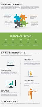 VoIP Infographic - VoIP Telephone Systems Cornwall, Devon Telo Free Voip Home Phone Service Includes Bluetooth Adapter Voip Testers Need In The Uscanada To Work From Phones Networking Connectivity Computers Voip Intercom Pbx System For Homehoteloffice Door Access Control Obi302 Universal With Support For Sip And T38 Fax Ateki Information Technology It Services Computer Cool Voip Home Phone On Phones Yealink Sip T23g Comwave Installation Modems 1 Port Youtube