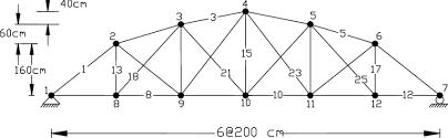 104 Bowstring Truss Design Structure Download Scientific Diagram
