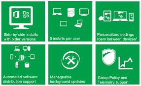 Microsoft Project Pro for fice 365 Cloud Promotion Wellingtone