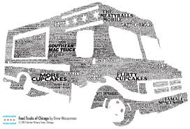 A Visual Representation Of Chicago Food Trucks | Chicago History Now Naanse Chicago Food Trucks Roaming Hunger Ice Cubed Food Truck Pinterest May Start Docking At Ohare And Midway Airports Eater Smokin Chokin And Chowing With The King Truck Foods Ruling To Cide Mobile Foods Fate In Guide Trucks Locations Twitter Police Exploit Social Media Crack Down On Delicious Best In Cbs A Visual Representation Of History Now Sushi Roadblock Drink News Reader