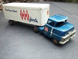 Structo IGA Tractor Trailer | Collectors Weekly 1950s Structo Hydraulic Toy Dump Truck Vintage Light 992 Lot 569 Toys No7 City Of Toyland Pressed Steel Utility Farm White Colored Hard Plastic Lamb Accessory Corvantics Corvair95 Vintage Structo Toys Pressed Steel Truck And Trailer Model Antique Toy Livestock Vintage Metal Toy Wrecker Truck Oilgas Red Good Hilift High Lift Lever Action Blue And Yellow 1967 Turbine 331 Auto Transporter Wcars Ramp Colctibles Signs Gas Oil Soda