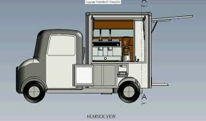 Towability Mega Mobile Catering External Vending Van - Fully Fitted ... Macchina Toronto Food Trucks Towability Mega Mobile Catering External Vending Van Fully Fitted Avid Coffee Co Might Open A Permanent Location In Garden Oaks Cart Hire La Crema The Barista Box On Behance Drip Espresso San Francisco Roaming A New Wave Of Coffee And Business Model Fidis Jackson Square Express Cars Ltd Pinterest Truck Bean Cporate Branded Mobile Van For Somerville Crew Launches Kickstarter Ec Steel Cafe Truck Malaysia Youtube Adorable Starbucks Full Menu Cold Brew Order More