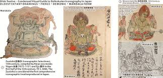 Four Drawings Of Mahakala From Japans 12th 13th Centuries Figures 1