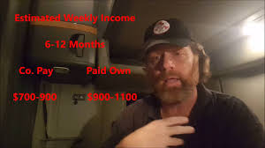 What Income Will I Make As New CDL 18 Wheel Big Rig Commercial Truck ... Mckevitt Trucking Truck News 9 Best Driving Jobs Images On Pinterest Jobs Self Employed Driver Deductions Best Image Kusaboshicom Leading Professional Cover Letter Examples Rources Shortage Of Drivers May Weigh Earnings Companies Wsj Earn More By Applying For One The Top Ten Highest Paying Us Truck Driver Pay Rising In Steps As Market Improves 50 Beautiful Expense Spreadsheet Document Ideas New Cdl 18 Wheel Tips Break The Cycle Low Income For Ups Salary Per Hour Average Pay Shortages Could Threaten Supply Chains Crains