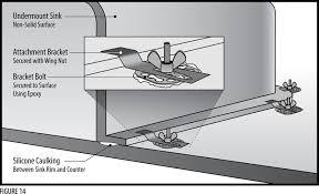 Installing Sink Strainer In Corian by Sink Install Stainless Steel Stone Porcelain Undermount