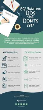 CV Writing Dos And Don'ts 2017 #cvtemplate #writingtips ... How To Write A Perfect Receptionist Resume Examples Included You Will Never Believe Realty Executives Mi Invoice And What Your Should Look Like In 2017 Money Tips From Executive Writer Jessica Holbrook Hernandez High School Amazing And College Student Sample Writing Genius The Best Fonts For Your Resume Ranked Career 2018critical Components Of Video Tutorialcv 72018 Elementary Teacher Samples Guide Flight Attendant 191725 2016 Professional Janitor Story Of