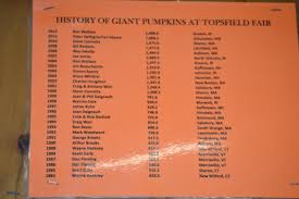 Largest Pumpkin Ever by It Really Is The Great Pumpkin U2013 Competing For The Biggest Pumpkin