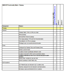 Warehouse Functionality Inventory Template Download