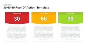 Plan Of Action And Keynote Template The First 90 Days In A New Job Presentation