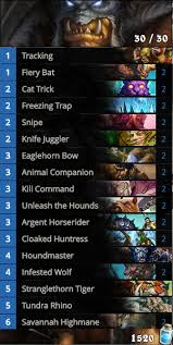 Hunter Hearthstone Deck Kft by Another 5 Budget Deck Guides For Beginners Hearthstone