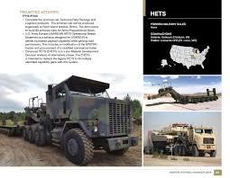 100 Drs Truck Sales Cezary Stachniak On Twitter USArmy Weapon Systems Handbook 2018