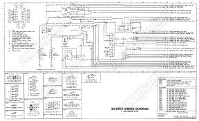 77 Ford Truck Wiring Schematic For - Block And Schematic Diagrams •