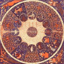 Mandala Is A Sanskrit Word Which Means Circle This Hallowed Diagram Or Meditation Symbol Normally Round And Symbolic Representation Of The