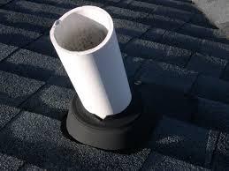 Ventline Rv Bathroom Fans by Decor Interesting Design Of Roof Vent Cap For Home Decoration