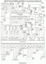 Gmc Truck Parts Diagram Repair Guides | Wiring Diagrams | Wiring ... Truck Parts And Accsories Amazoncom Gallery Car A1 Equipment Inc Used 2009 Detroit Dd13 Truck Engine For Sale In Fl 1053 18genuine Us Military B M Surplus Ebay Motors 19 Awesome Toyota Diagram 1995 Tacoma 1991 Nissan D21 24 Scania Australia New Used Spare Melbourne Ase P1 Study Guide Mediumheavyduty Dealership Specialist Atlas Towing Services
