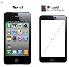iPhone 5 ing with 3 7inch screen or 4inch screen